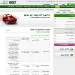 הלוואה לרכישת רכב בבנק דיסקונט